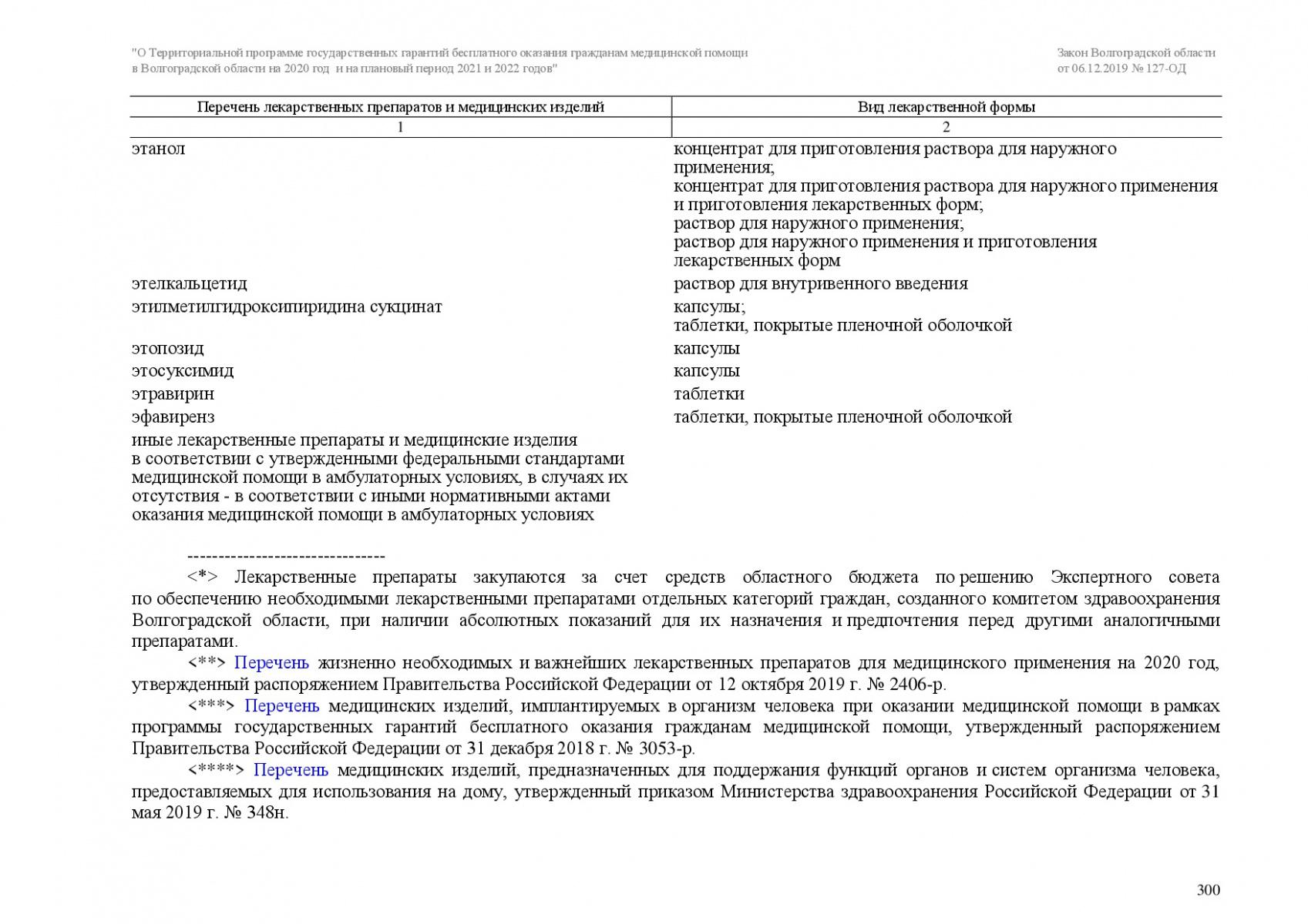 Zakon-VO-127-OD-ot-6_12_2019-TPGG-300
