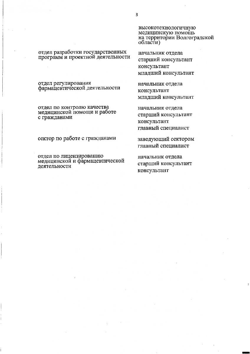 Izm_pr-z_188_Perechen_dolzhnost-15.02.19_-_445-004