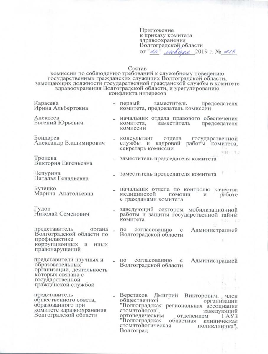 Izm_pr-za_-_518-Sostav_KKI-novyy-KIA_23.01.19_-_213-002