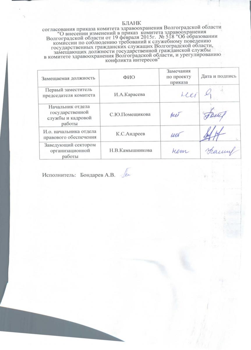 Izm_pr-za_-_518-Sostav_KKI-novyy-KIA_23.01.19_-_213-003