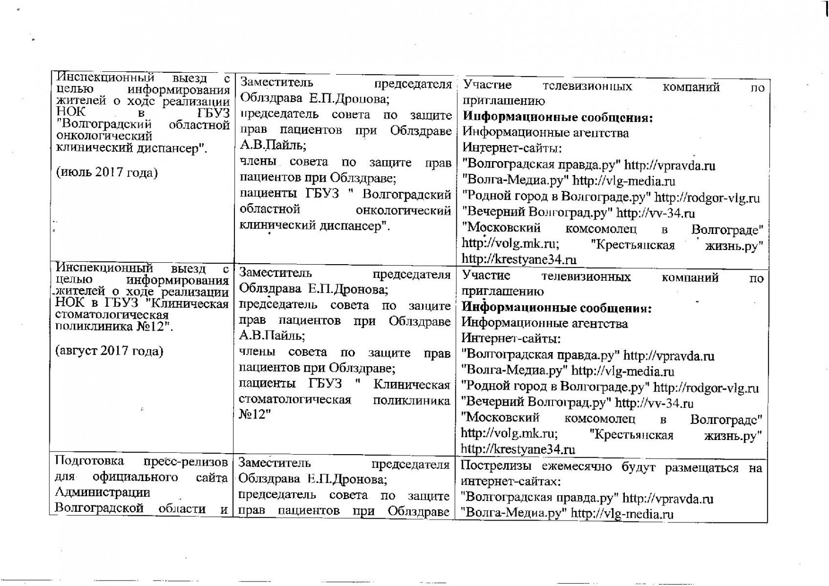 Mediaplan-po-informatsionnomu-osveshcheniyu-004