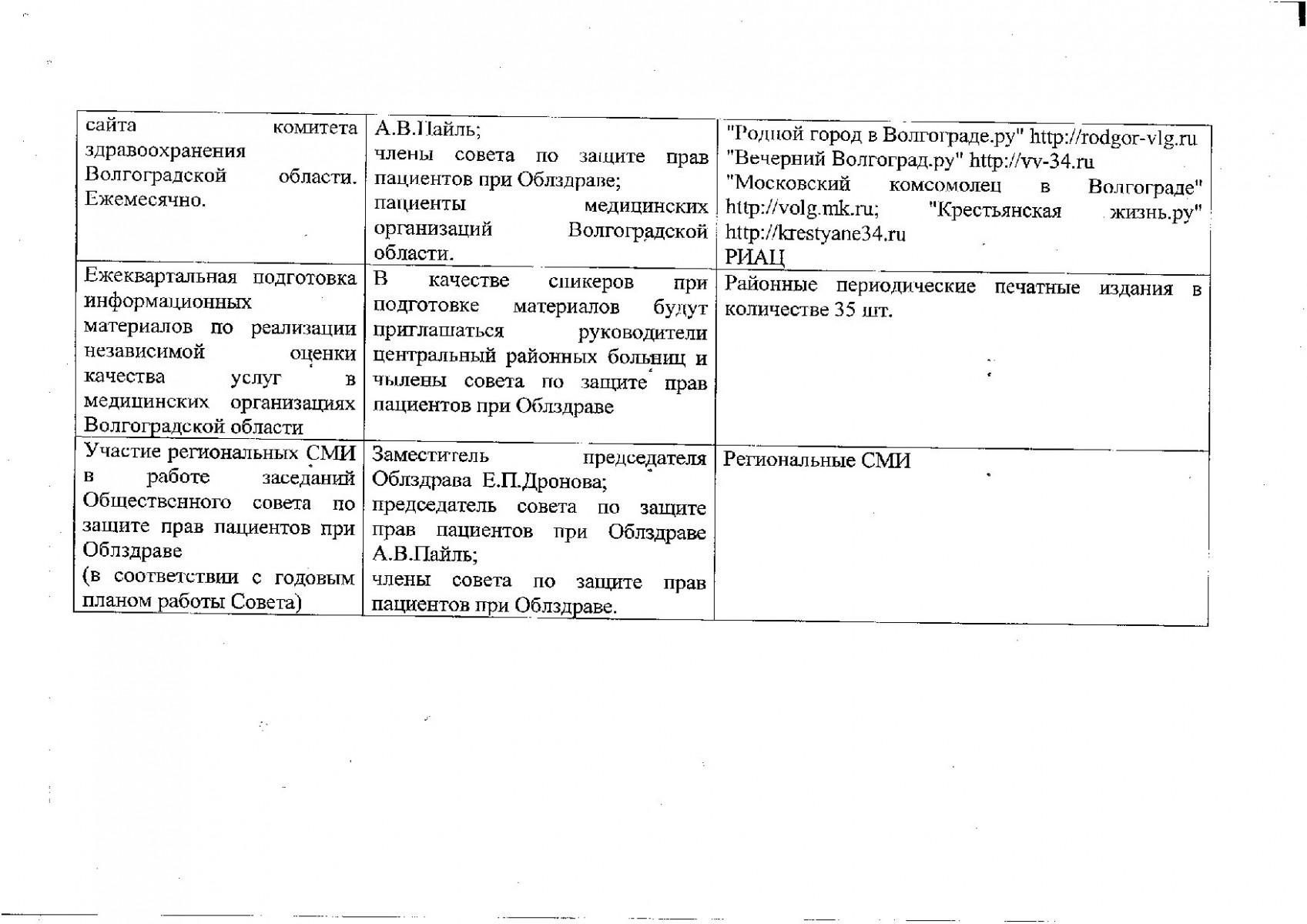 Mediaplan-po-informatsionnomu-osveshcheniyu-005