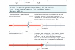 metodich-2017-spravki-014