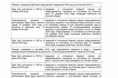 Metodicheskie-rekomendatsii-po-voprosam-predstavleniya-svedeni-2019-007