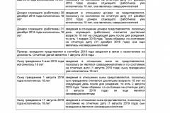 Metodicheskie-rekomendatsii-po-voprosam-predstavleniya-svedeni-2019-008