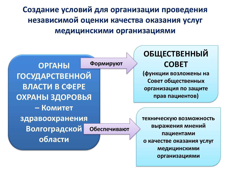 Metodicheskie_rekomendatsii_NOK-009