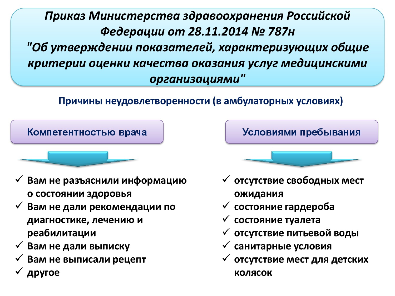 Metodicheskie_rekomendatsii_NOK-021