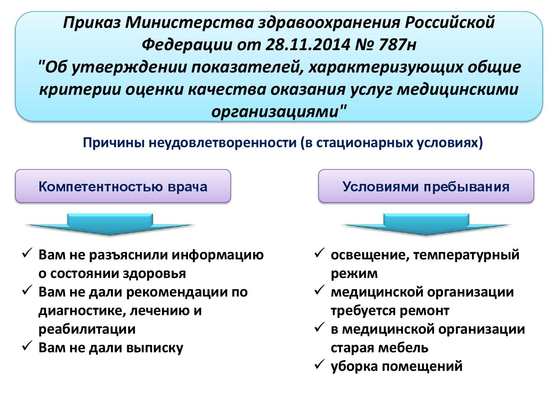 Metodicheskie_rekomendatsii_NOK-022