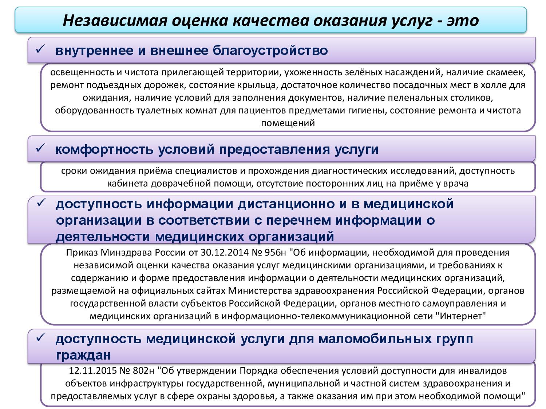 Metodicheskie_rekomendatsii_NOK-024