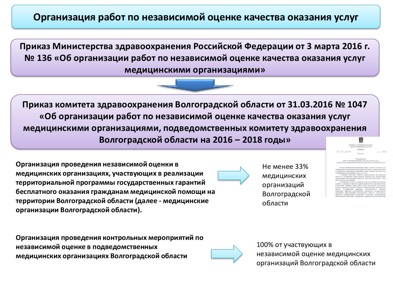 Metodicheskie_rekomendatsii_NOK-025