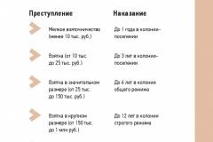 Pamyatka.-ZhKH-013