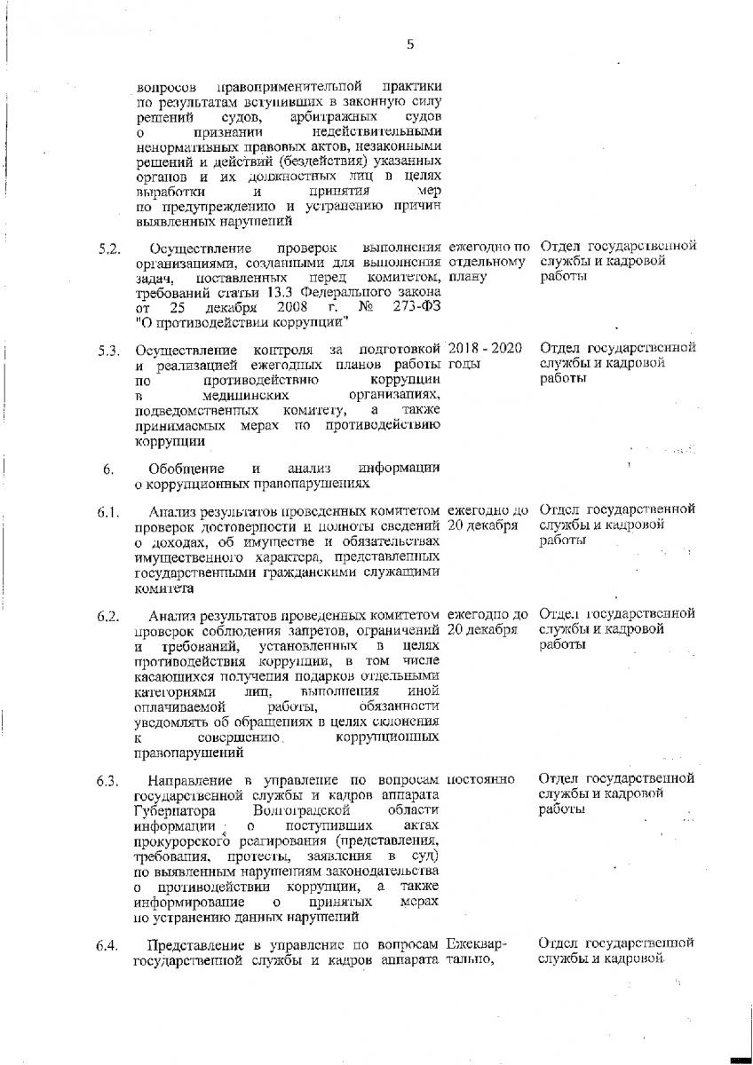 Plan_PDK_KZVO_2018-2020_pr-z_10.10.2018_-_3156_s_Pril-006