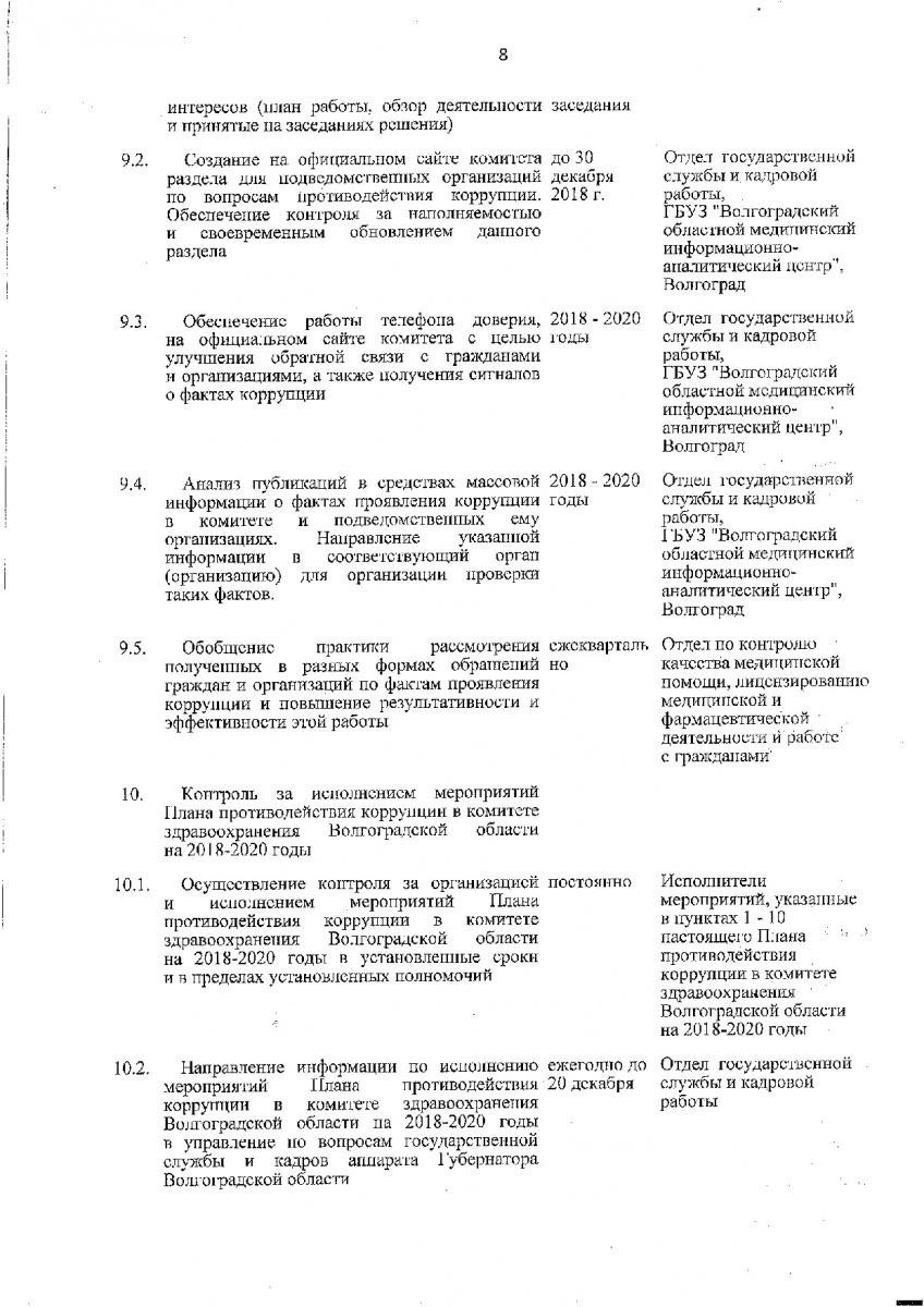 Plan_PDK_KZVO_2018-2020_pr-z_10.10.2018_-_3156_s_Pril-009