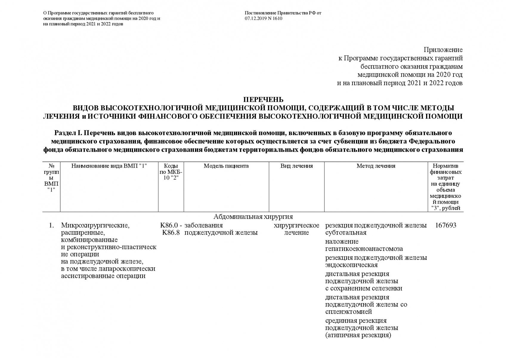 Postanovlenie-Pravitelstva-RF-ot-07_12_2019-1610-O-PGG-032