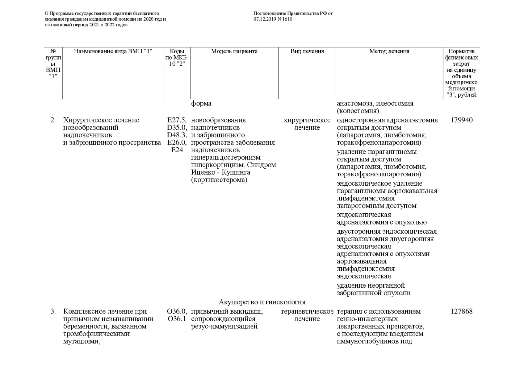 Postanovlenie-Pravitelstva-RF-ot-07_12_2019-1610-O-PGG-036