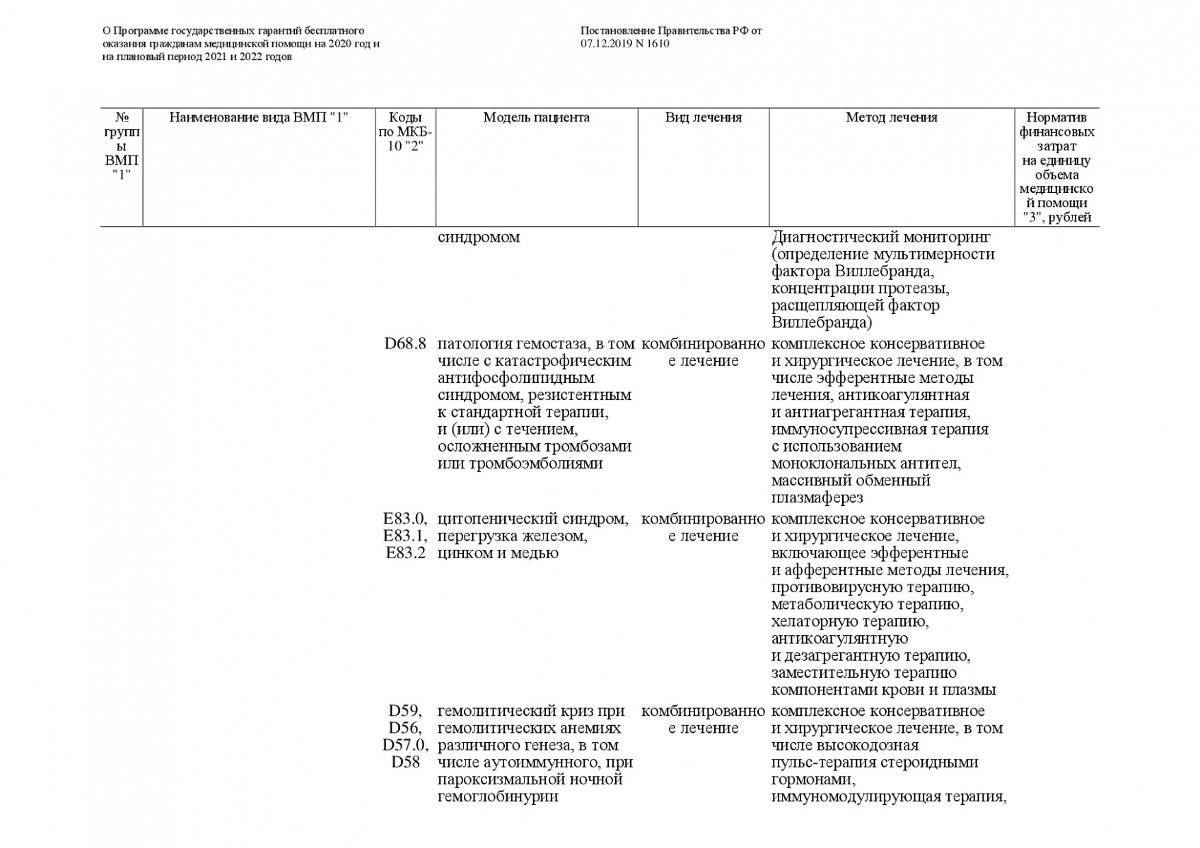 Postanovlenie-Pravitelstva-RF-ot-07_12_2019-1610-O-PGG-042