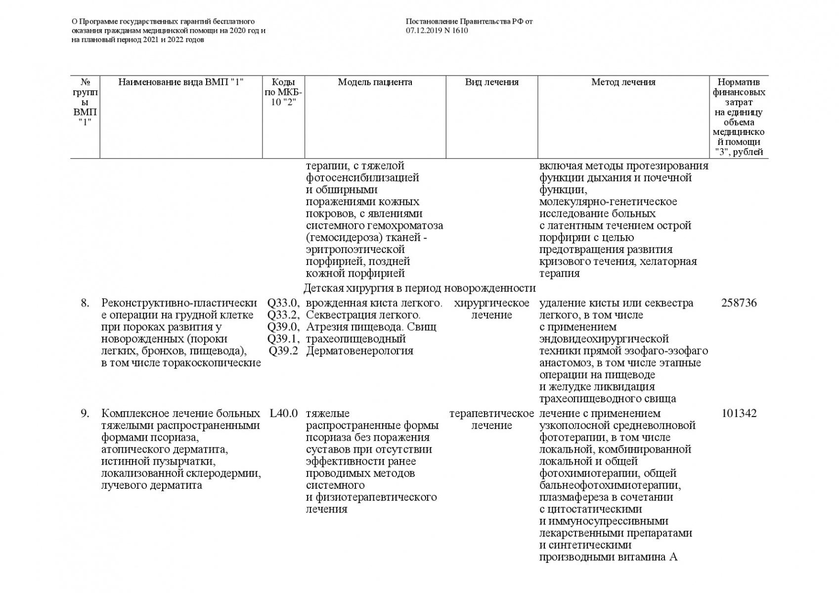 Postanovlenie-Pravitelstva-RF-ot-07_12_2019-1610-O-PGG-044