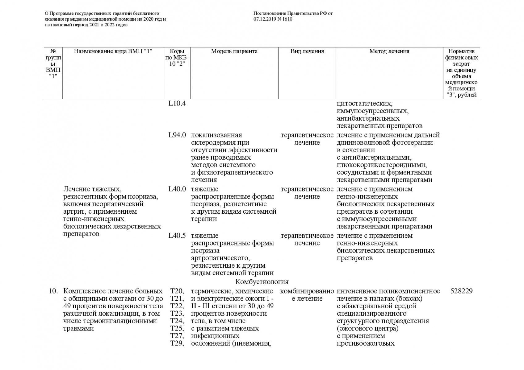 Postanovlenie-Pravitelstva-RF-ot-07_12_2019-1610-O-PGG-046
