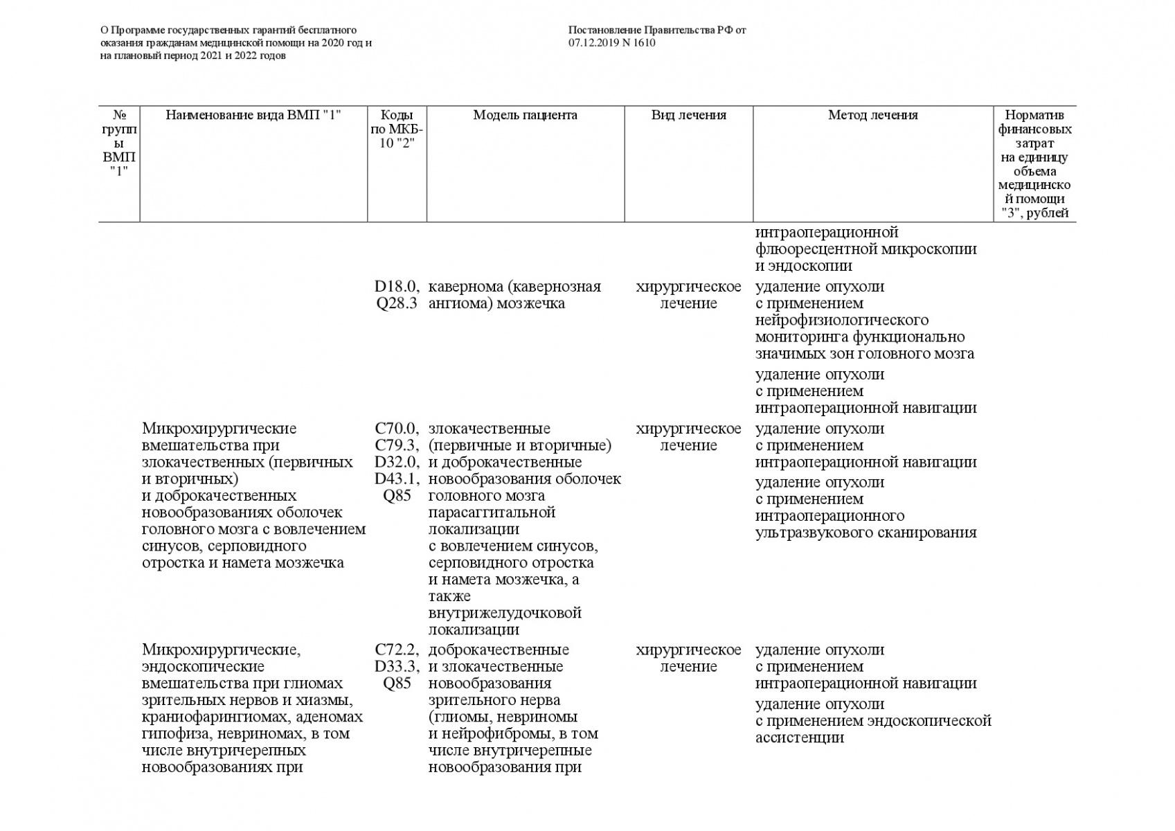 Postanovlenie-Pravitelstva-RF-ot-07_12_2019-1610-O-PGG-050