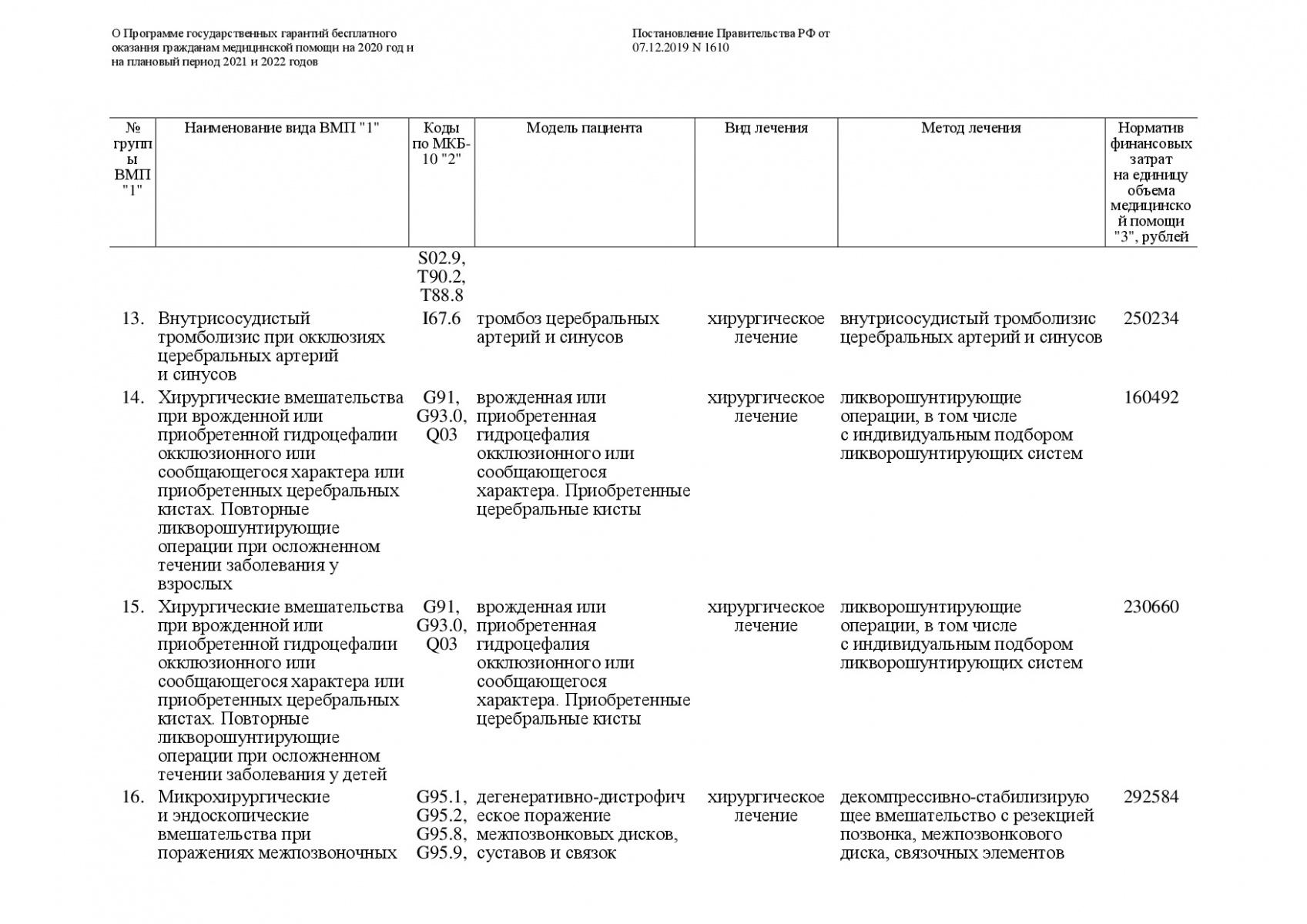 Postanovlenie-Pravitelstva-RF-ot-07_12_2019-1610-O-PGG-054