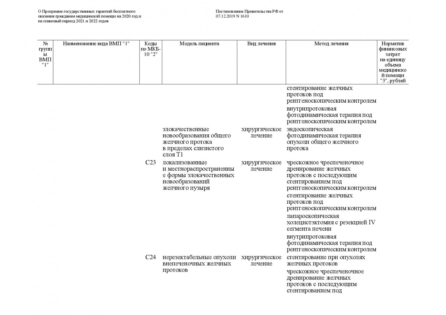 Postanovlenie-Pravitelstva-RF-ot-07_12_2019-1610-O-PGG-065
