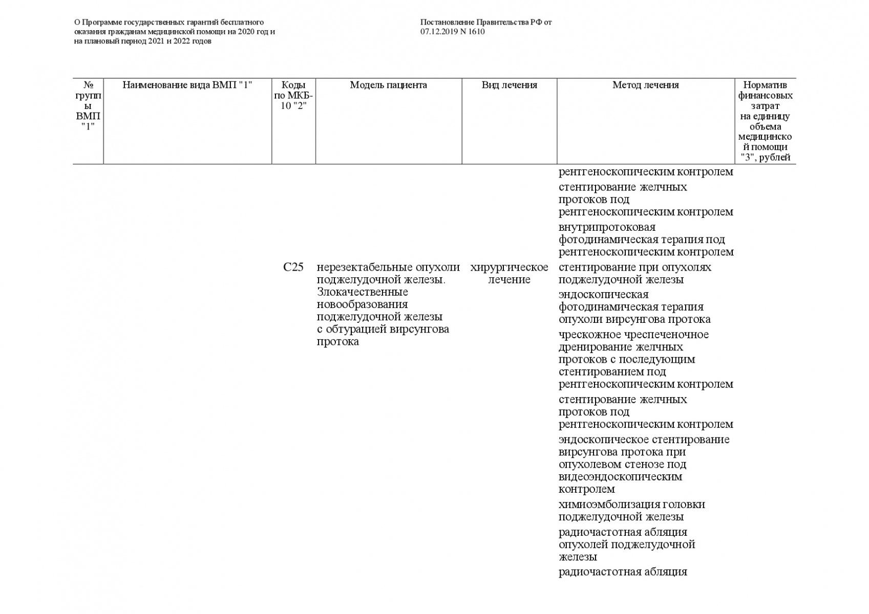 Postanovlenie-Pravitelstva-RF-ot-07_12_2019-1610-O-PGG-066
