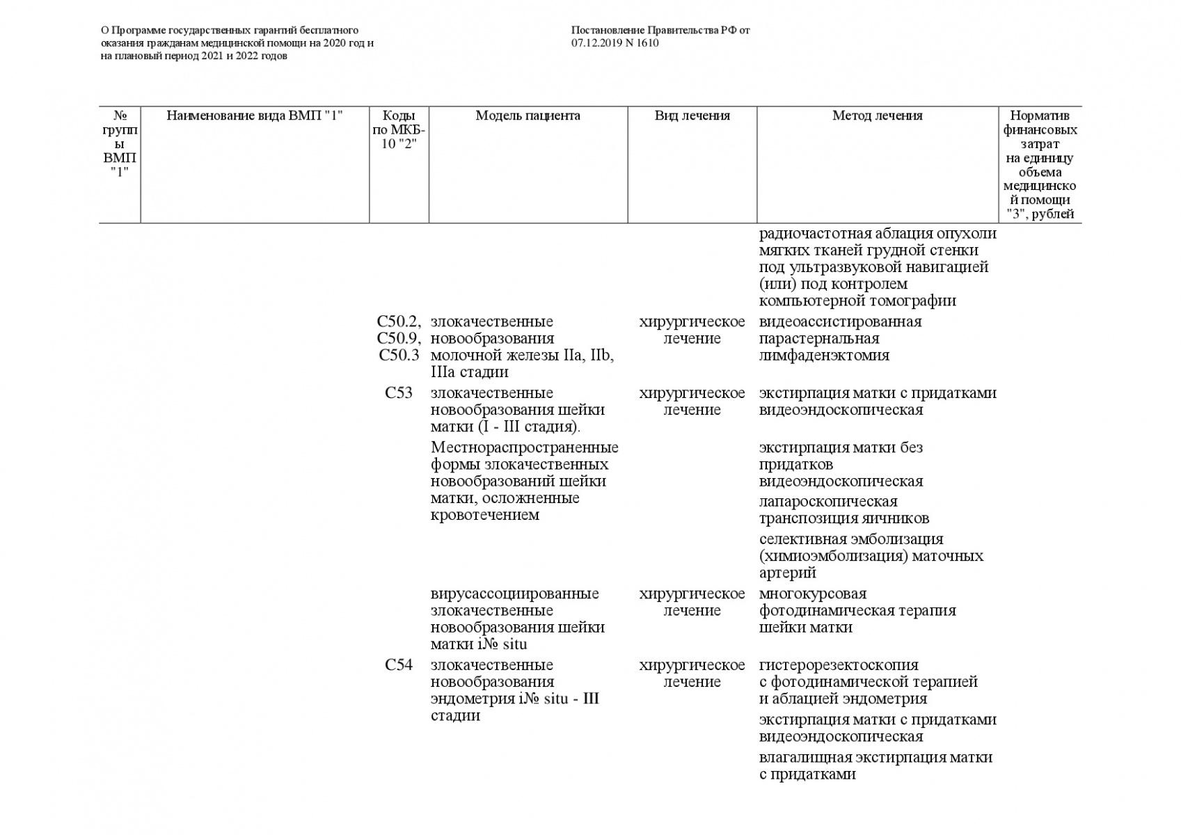 Postanovlenie-Pravitelstva-RF-ot-07_12_2019-1610-O-PGG-069