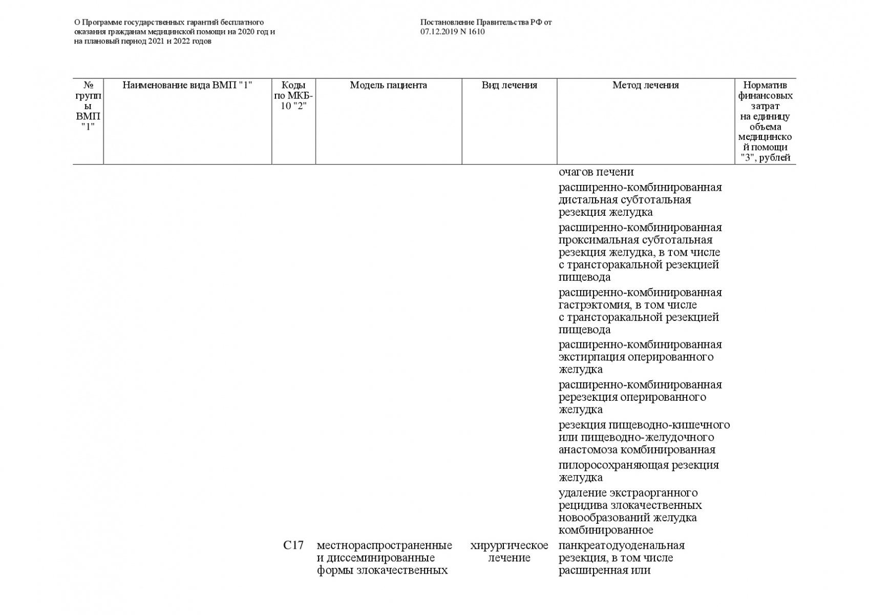 Postanovlenie-Pravitelstva-RF-ot-07_12_2019-1610-O-PGG-080