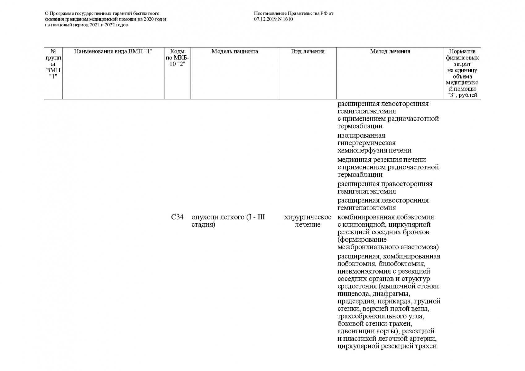 Postanovlenie-Pravitelstva-RF-ot-07_12_2019-1610-O-PGG-085