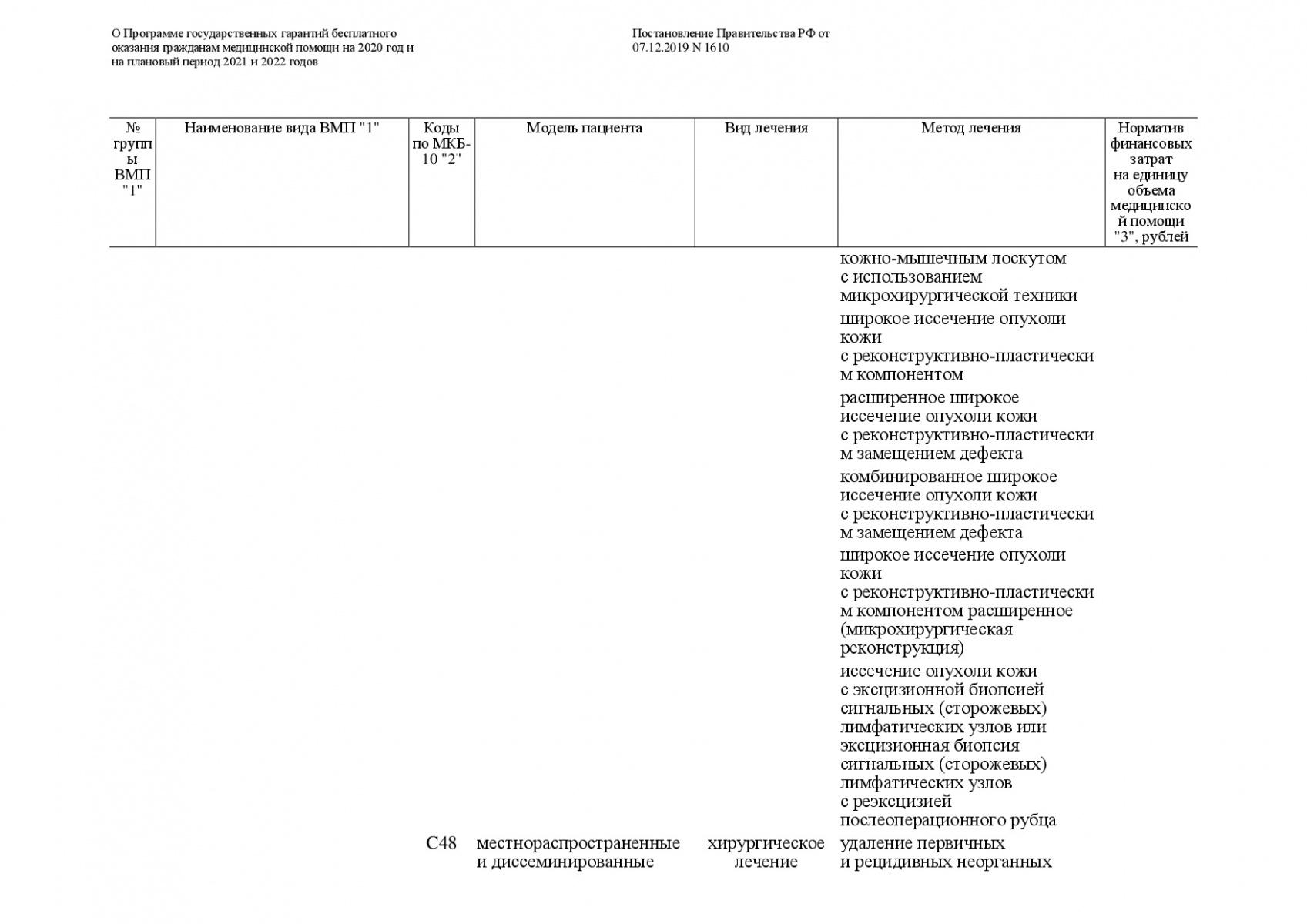 Postanovlenie-Pravitelstva-RF-ot-07_12_2019-1610-O-PGG-087