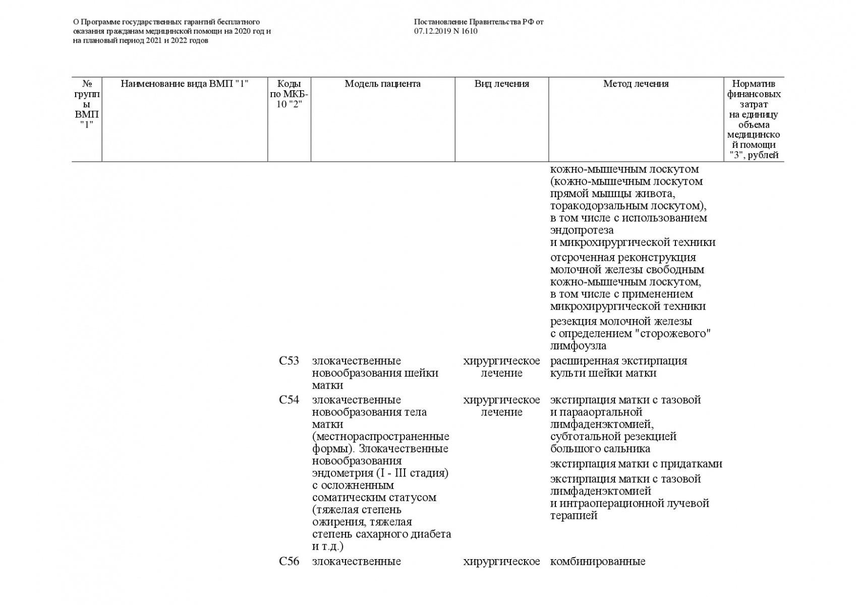Postanovlenie-Pravitelstva-RF-ot-07_12_2019-1610-O-PGG-089