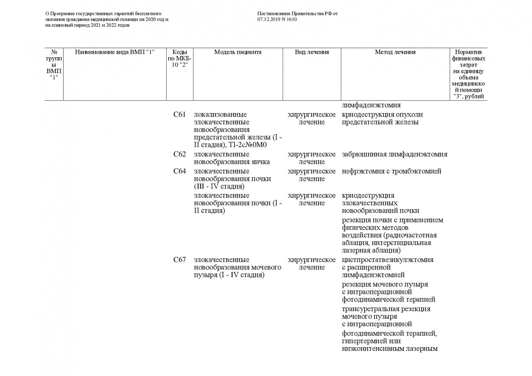 Postanovlenie-Pravitelstva-RF-ot-07_12_2019-1610-O-PGG-091