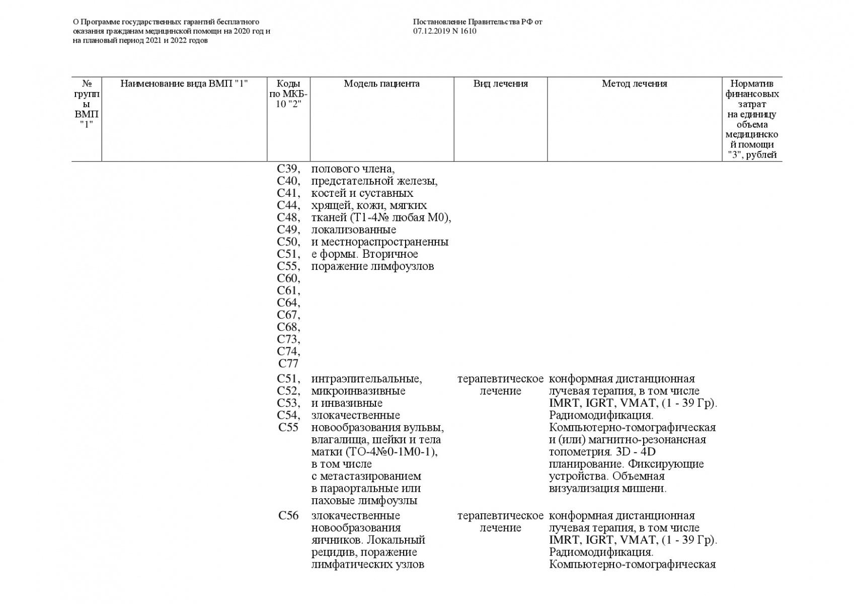 Postanovlenie-Pravitelstva-RF-ot-07_12_2019-1610-O-PGG-097