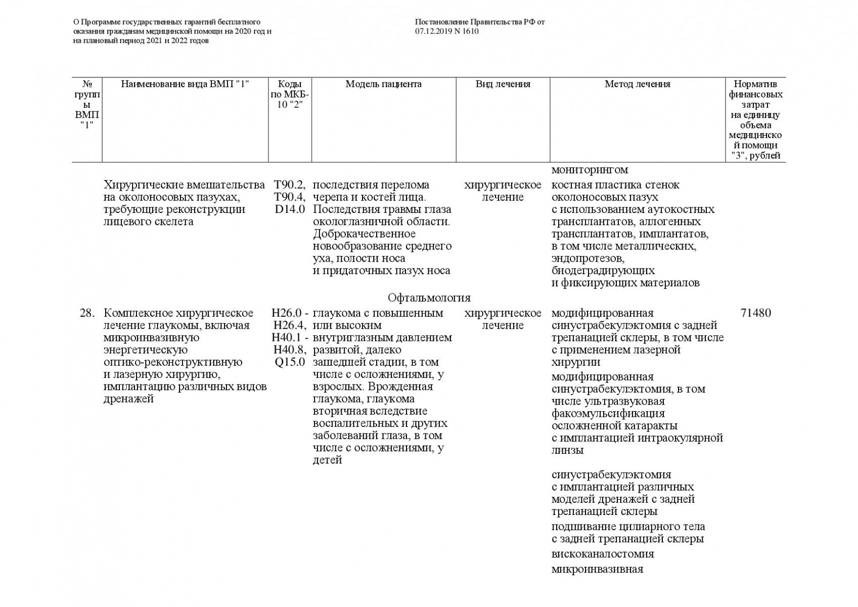 Postanovlenie-Pravitelstva-RF-ot-07_12_2019-1610-O-PGG-107