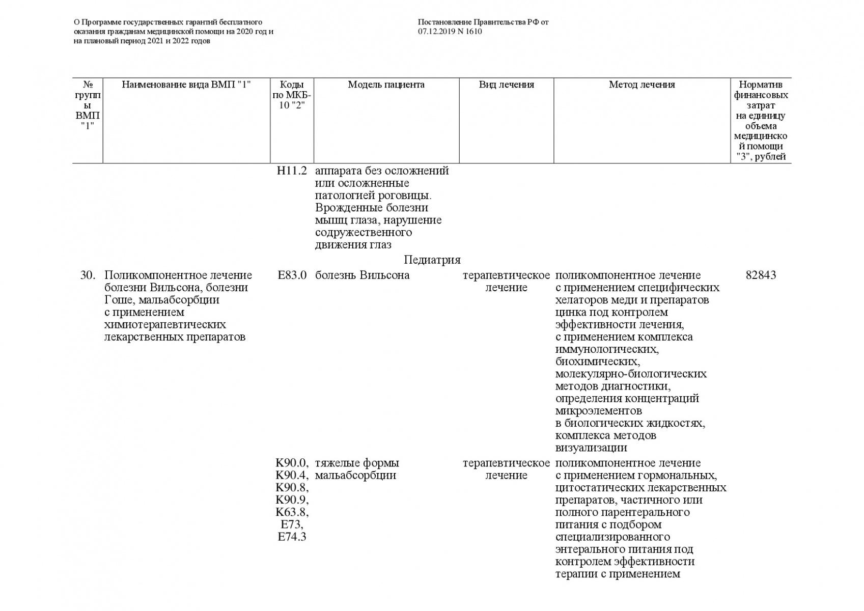 Postanovlenie-Pravitelstva-RF-ot-07_12_2019-1610-O-PGG-115