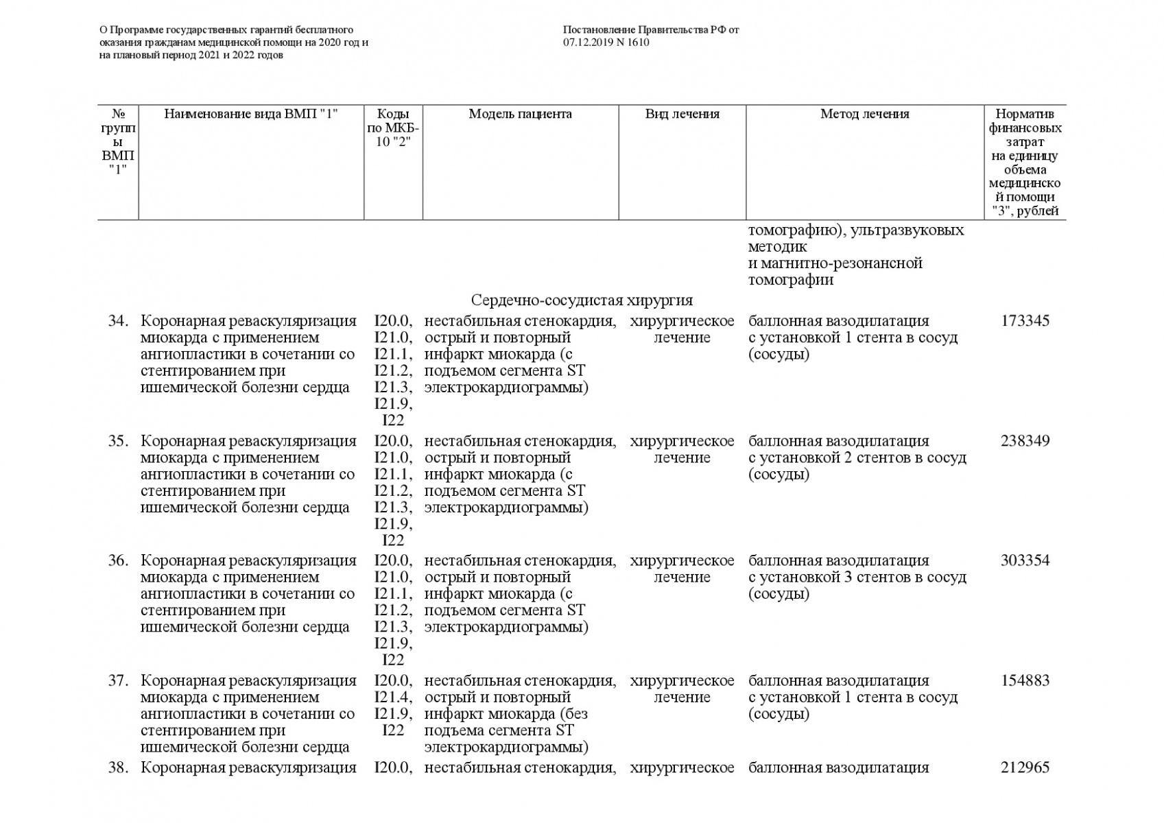 Postanovlenie-Pravitelstva-RF-ot-07_12_2019-1610-O-PGG-120