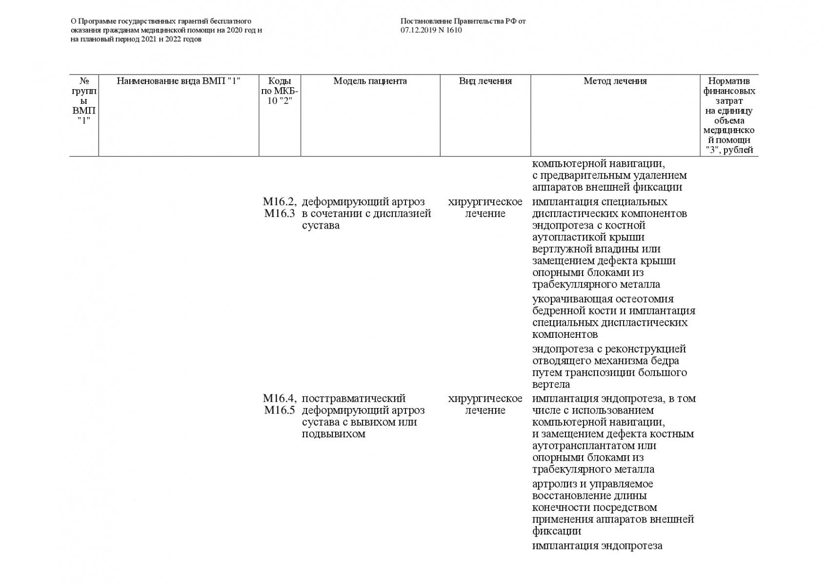 Postanovlenie-Pravitelstva-RF-ot-07_12_2019-1610-O-PGG-130