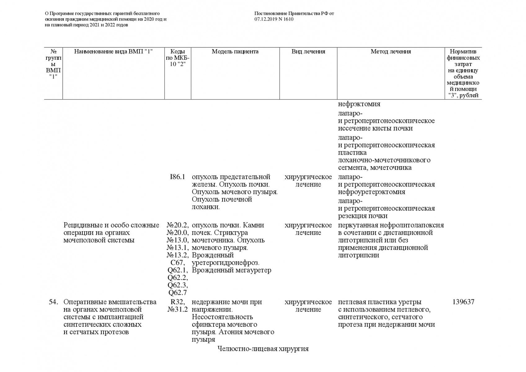 Postanovlenie-Pravitelstva-RF-ot-07_12_2019-1610-O-PGG-133
