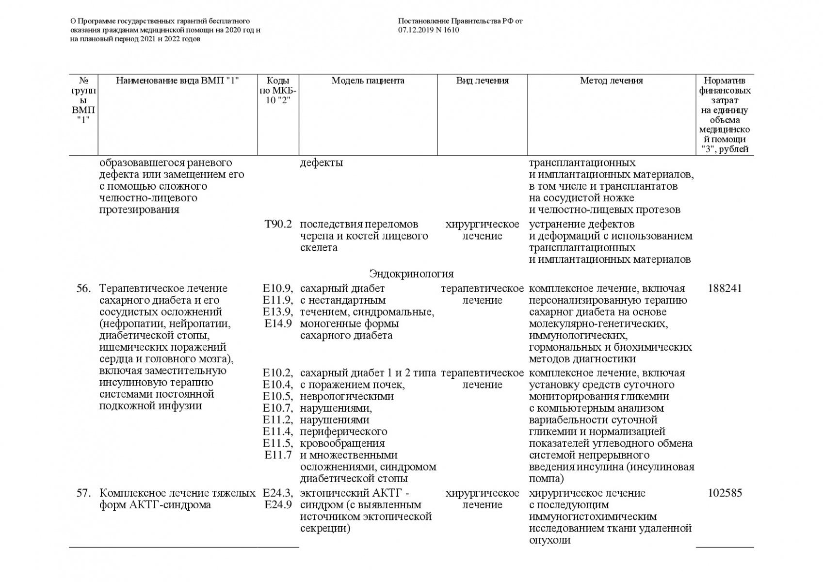 Postanovlenie-Pravitelstva-RF-ot-07_12_2019-1610-O-PGG-136