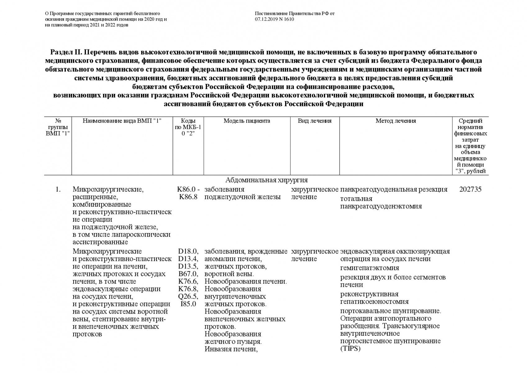 Postanovlenie-Pravitelstva-RF-ot-07_12_2019-1610-O-PGG-138