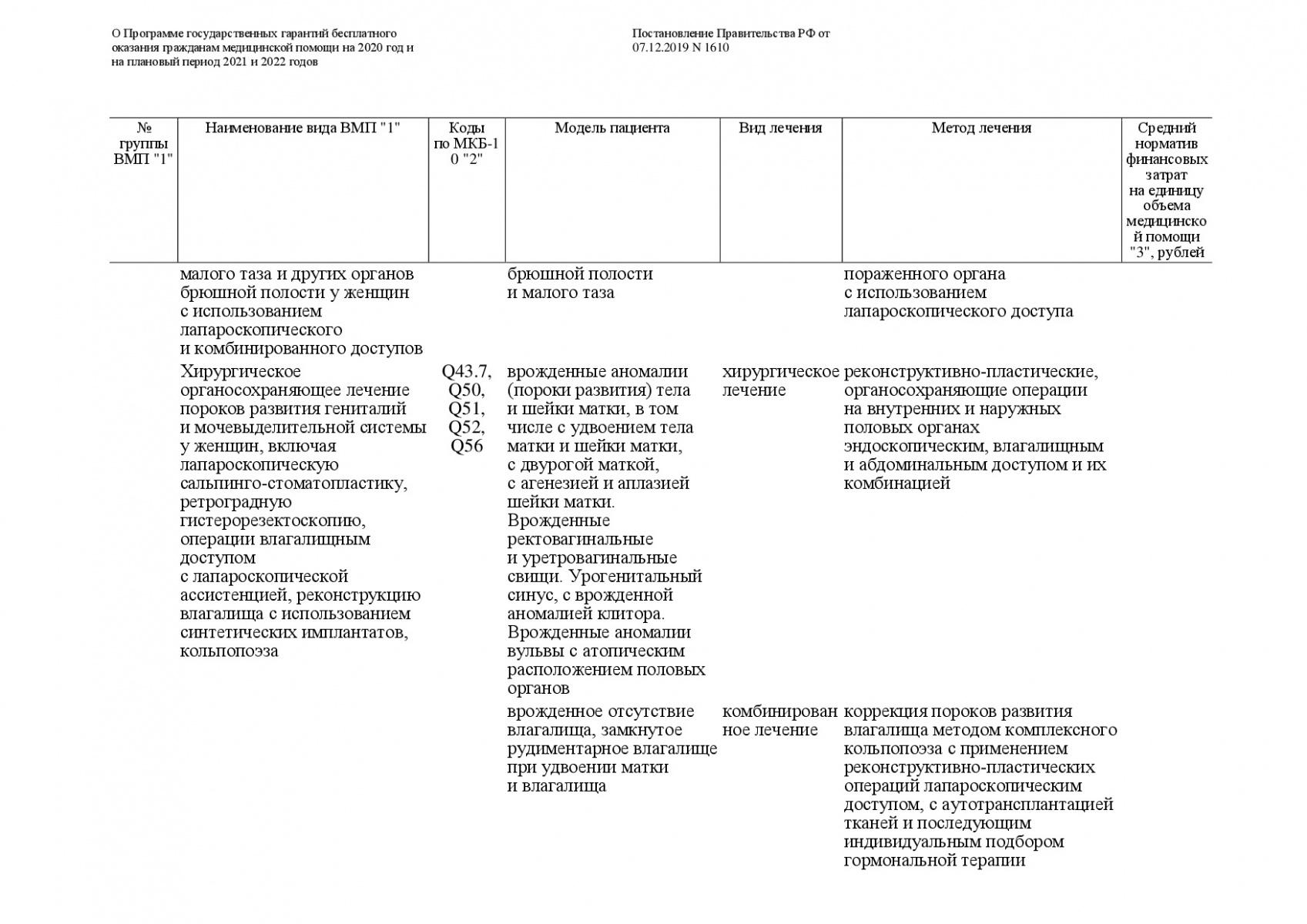 Postanovlenie-Pravitelstva-RF-ot-07_12_2019-1610-O-PGG-142