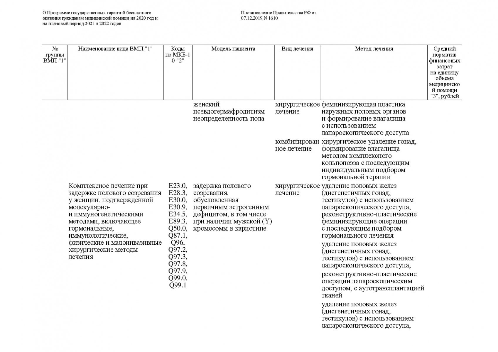 Postanovlenie-Pravitelstva-RF-ot-07_12_2019-1610-O-PGG-143