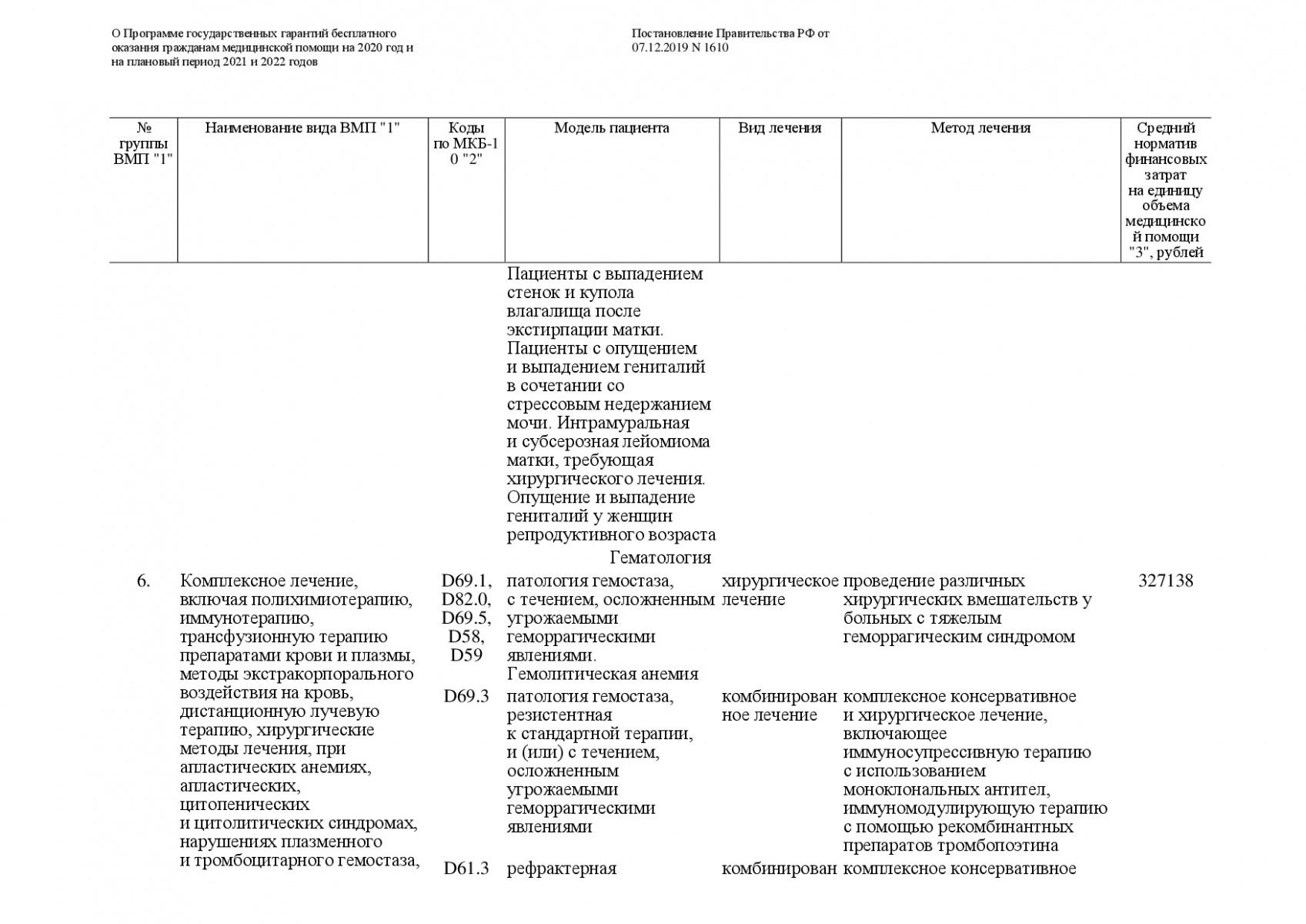 Postanovlenie-Pravitelstva-RF-ot-07_12_2019-1610-O-PGG-146