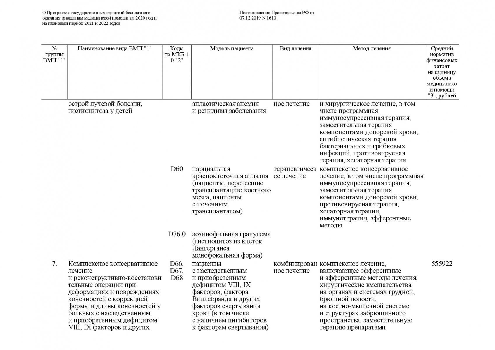 Postanovlenie-Pravitelstva-RF-ot-07_12_2019-1610-O-PGG-147