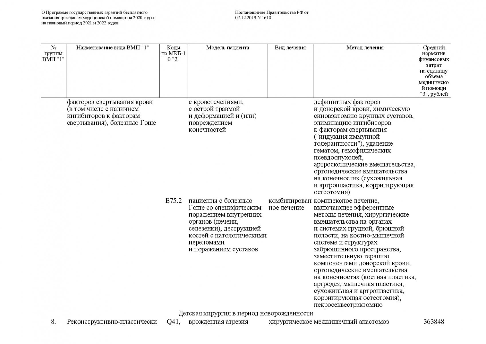 Postanovlenie-Pravitelstva-RF-ot-07_12_2019-1610-O-PGG-148