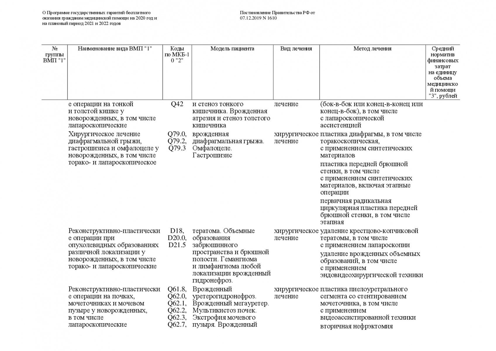Postanovlenie-Pravitelstva-RF-ot-07_12_2019-1610-O-PGG-149