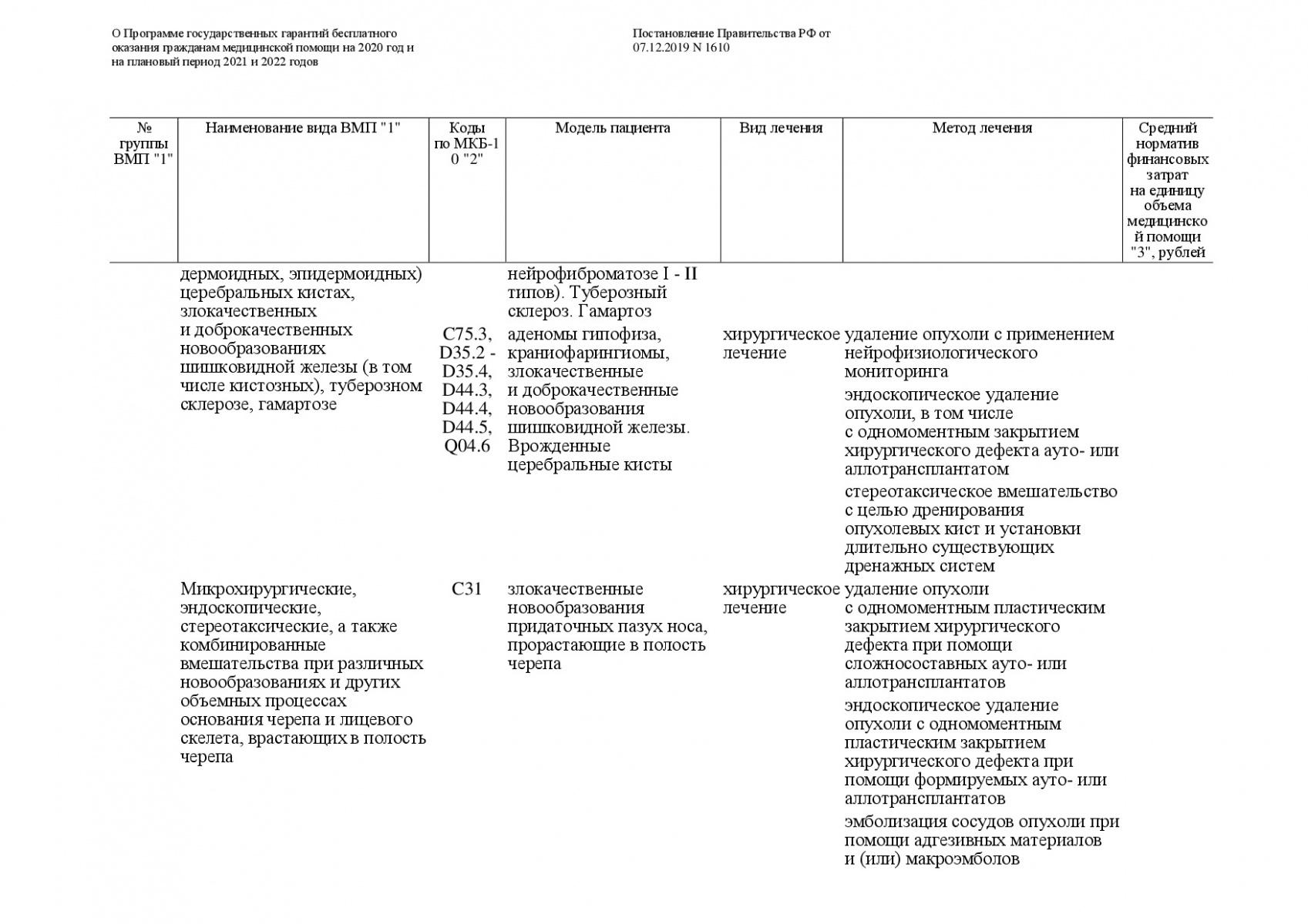 Postanovlenie-Pravitelstva-RF-ot-07_12_2019-1610-O-PGG-154