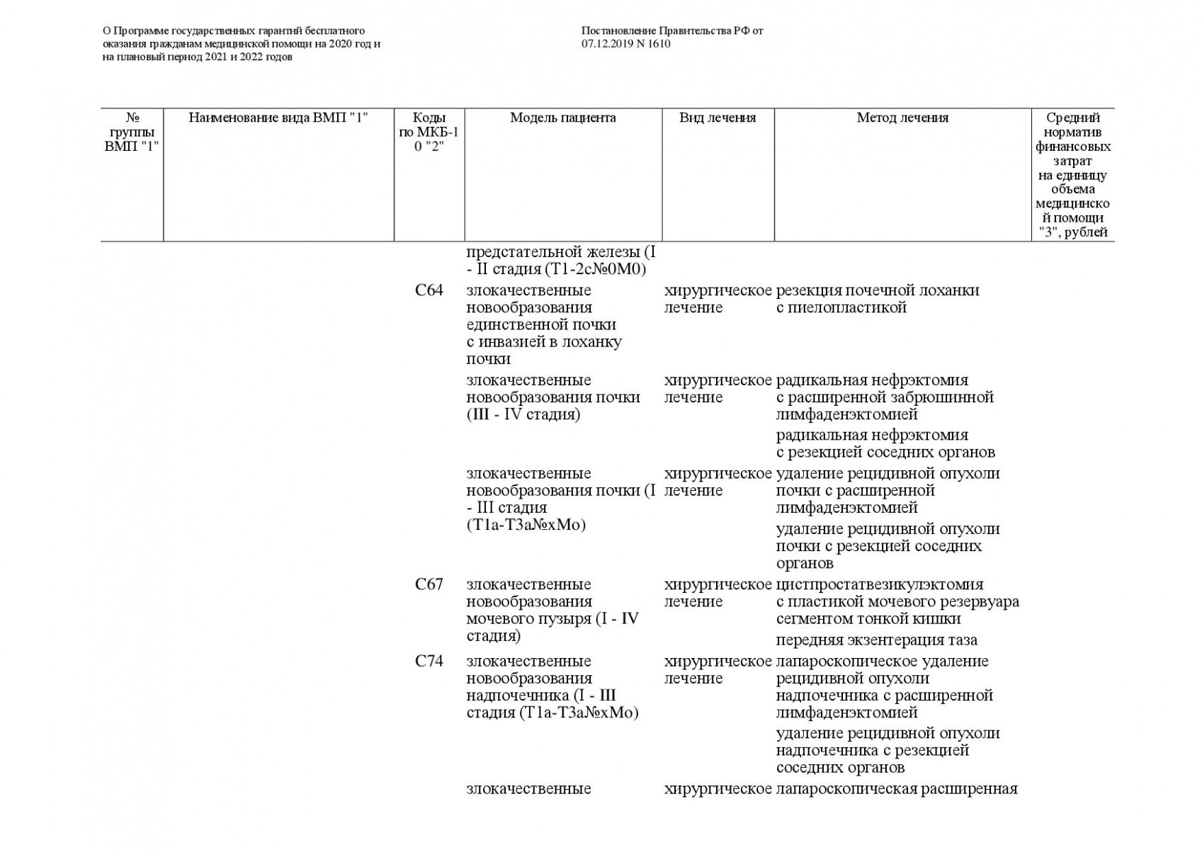 Postanovlenie-Pravitelstva-RF-ot-07_12_2019-1610-O-PGG-199