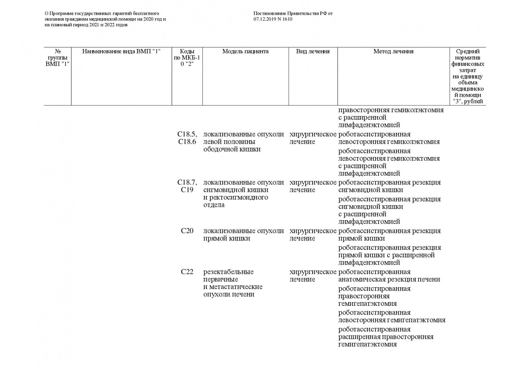 Postanovlenie-Pravitelstva-RF-ot-07_12_2019-1610-O-PGG-218