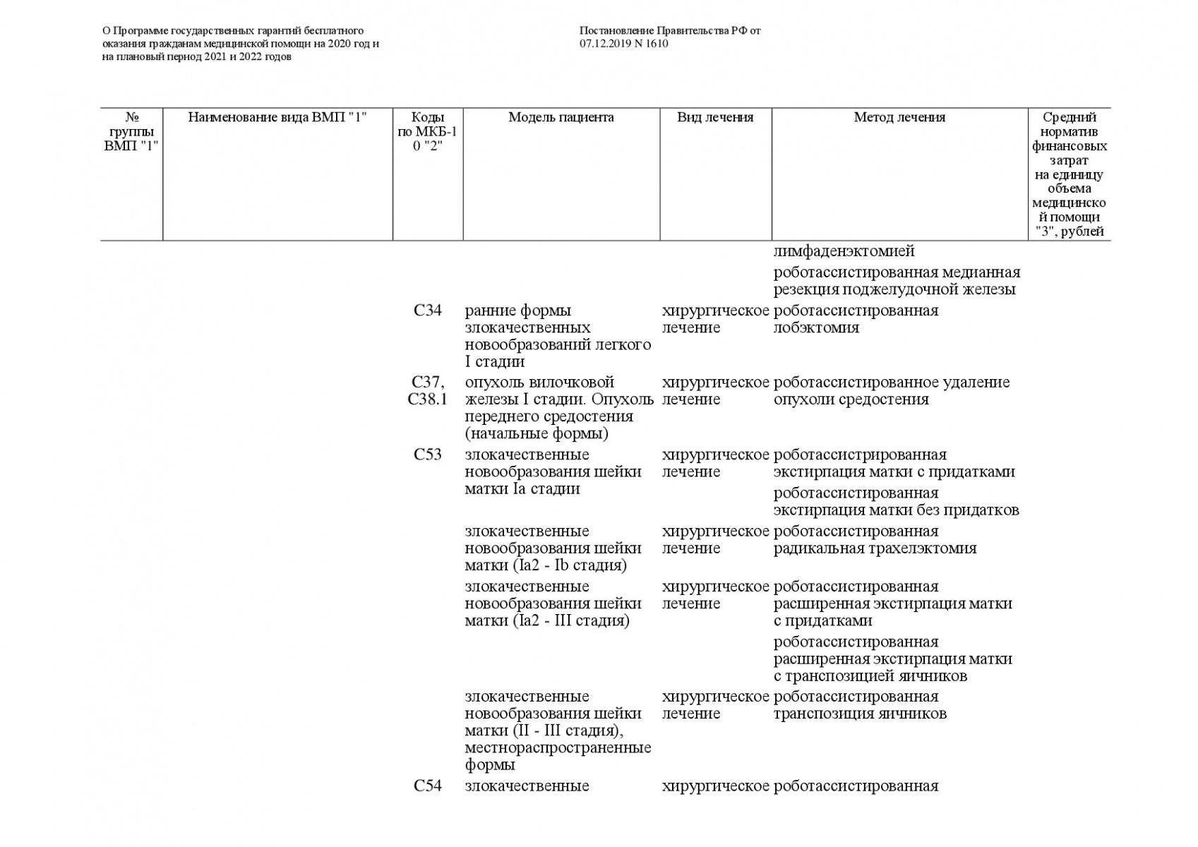Postanovlenie-Pravitelstva-RF-ot-07_12_2019-1610-O-PGG-220
